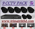 Mobile Monitoring CCTV Camera Package (9)