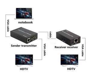 VGA-Extender-300-Meter-Over-UTP-cat56-Ethernet-cable-VGAAudio