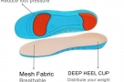 Diabetic-shoe-Insoles