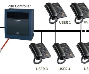 PABX-Intercom-system-training-Bangladesh